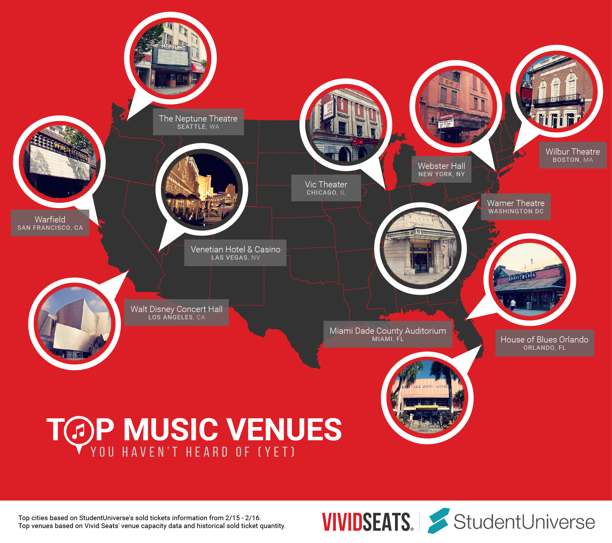 Here's a little more information on each of these venues: