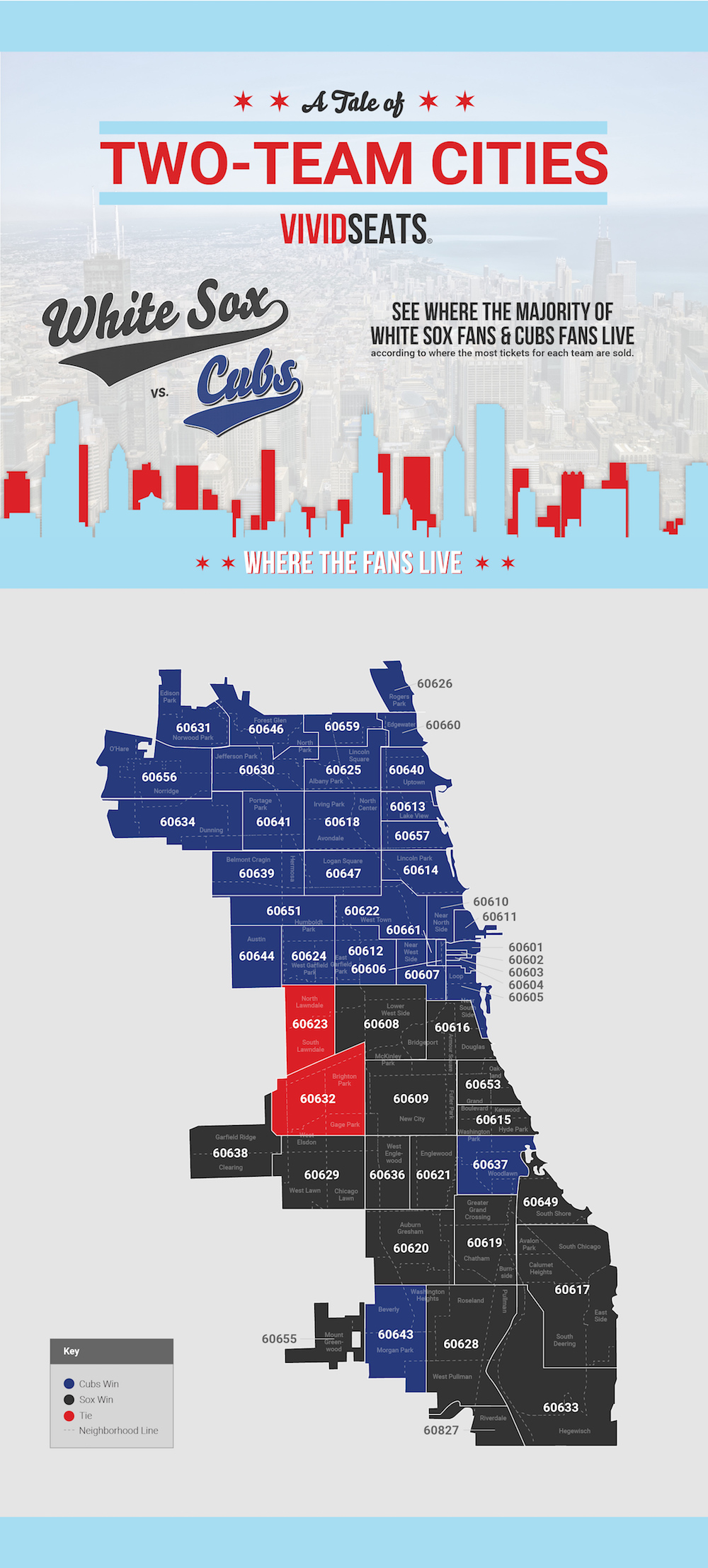Chicago White Sox Map Infographic: Where Cubs and White Sox Fans Live | Vivid Seats